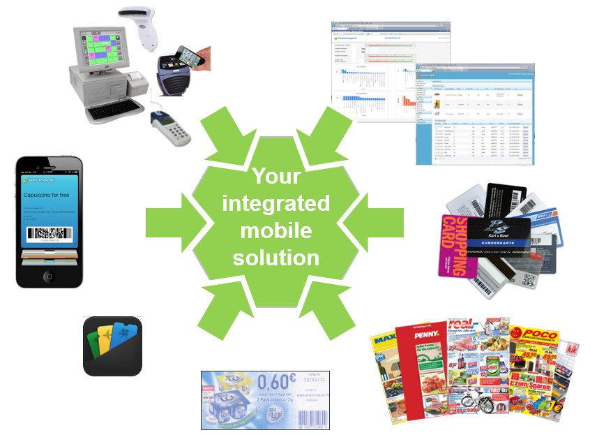 Your integrated mobile solution